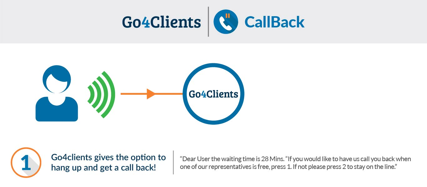 Call back how it works